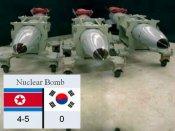 ઉત્તર કોરિયાએ આપી વ્હાઇટ હાઉસ પર પરમાણુ હુમલાની ધમકી