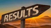 JEE Main Result 2021: JEE મેઇન્સનુ પરિણામ જાહેરે, 13 વિદ્યાર્થીઓ મેળવ્યા 100 ટકા ગુણ