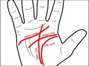 હાથની આ રેખાઓ હાર્ટ એટેક તરફ ઈશારો કરે છે