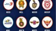 IPL 2020: તમામ ટીમો એકબીજાથી ચડીયાતી છે, જાણો કઈ ટીમ કેટલી ખતરનાક!