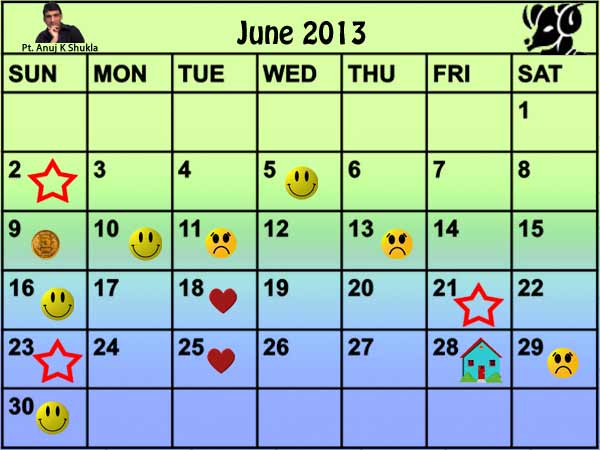 Monthly Predictions June 2013 Astro Calendar