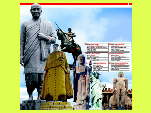 Writ In High Court On Statue Of Unity In Narmada Dam