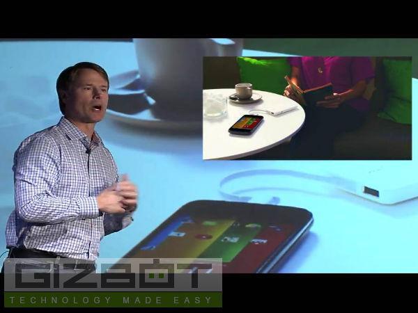 Motorola Launches Moto G 10 Amazing Features