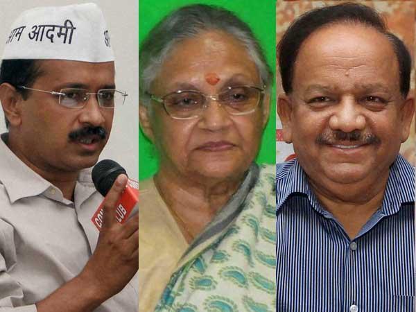 Opinion Poll Harshvardhan Ahead Sheila Dikshit Arvind Kejriwal