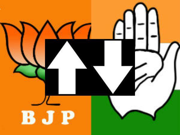 Why Congress Is Falling Apart Narendra Modi S Gujarat