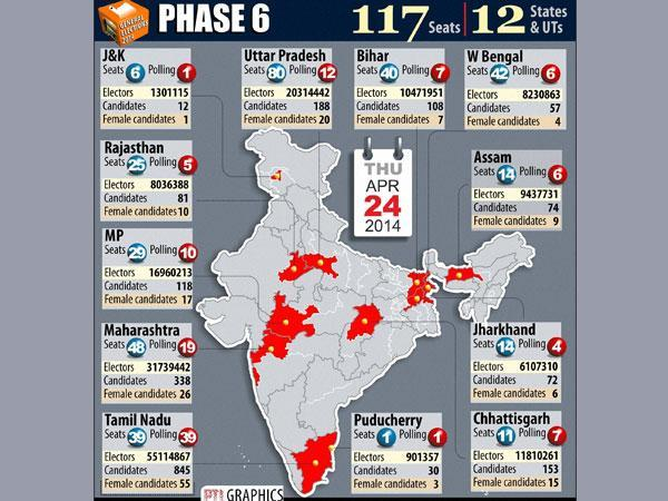 Live Lok Sabha Election 2014 6th Phase Polling 117 Constituencies Lse