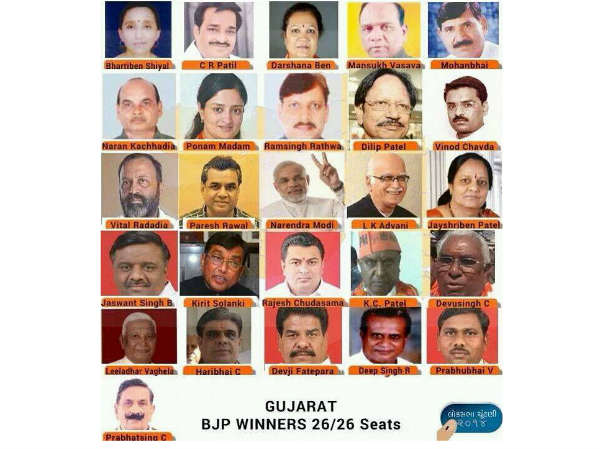 Poll Result Who Won Which Seat Gujarat Lse