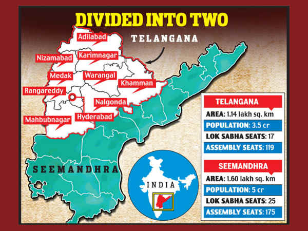 What Telangana Gain And Loss As Became 29th State Of India