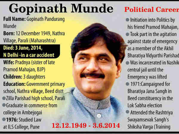 Bjp Leader Gopinath Munde Passed Away See Him Pics