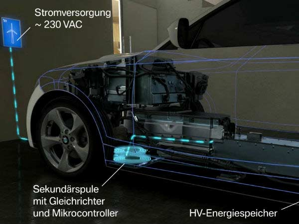 Bmw Daimler Wireless Car Charging Technology