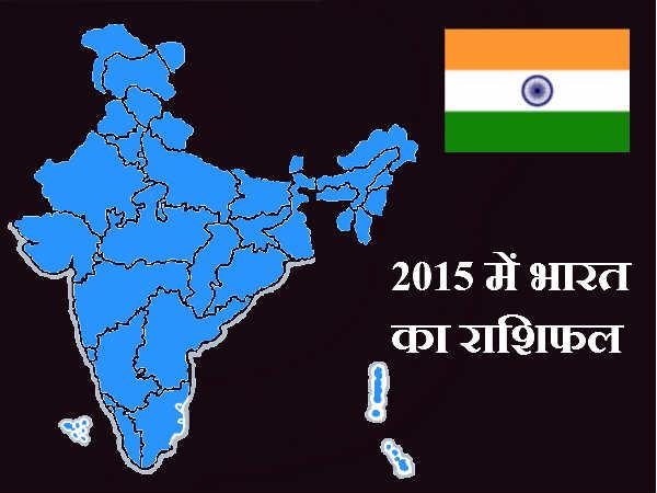 Yearly Horoscope India