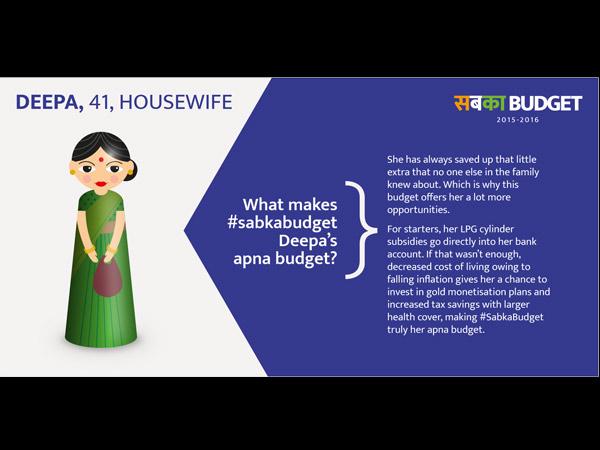 See About Narendra Modi S Sabkabudget