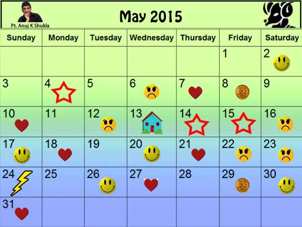 Astrology Calendar Month May
