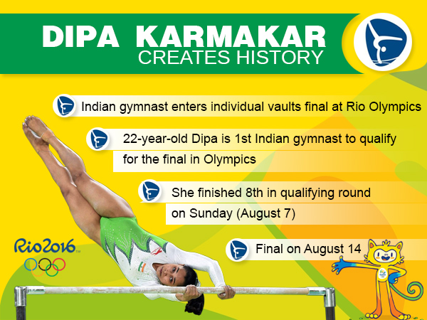 Dipa Karmakar Entering Olympic Final Gymnastics Read Biography