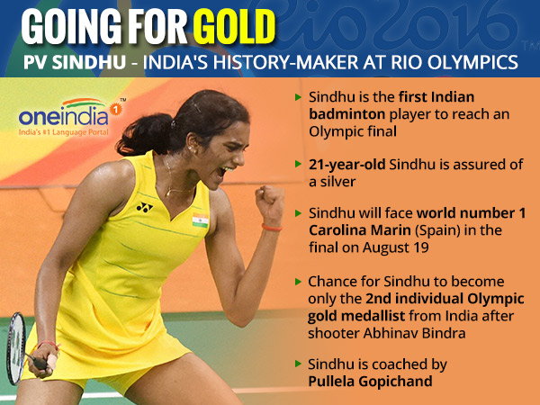 Interesting Facts About Pv Sindhu