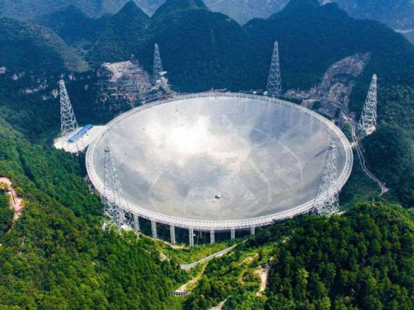 China Launched Biggest Radio Telescope To Look Into Outer Space