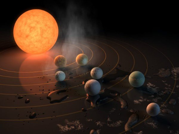 Nasa Discovers 7 Earth Sized Planets Around Single Star Outside Our Solar System