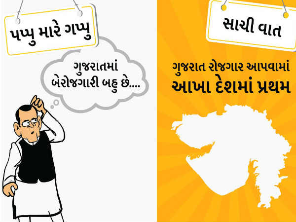 Gujarat Bjp Released Video Saying Rahul Gandhi Caught Faking On Numbers