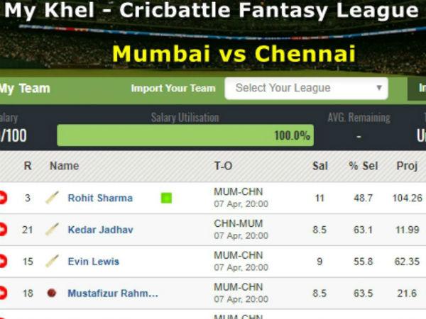 My Khel Fantasy Tips Mumbai Vs Chennai On April