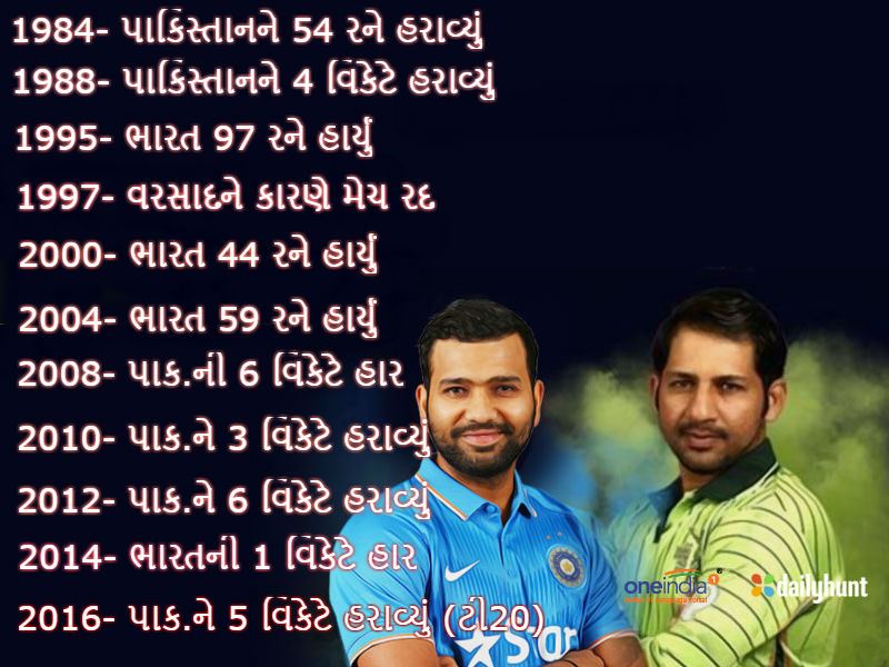 India Defeated Pakistan 6 Time Asia Cup Here Are Interesting Stats