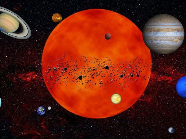 Mars Transit 2019 And Effects On Other Zodiac Sign