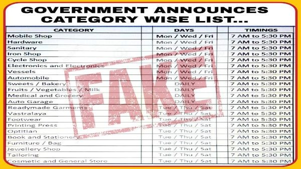 Fake Government Has Not Fixed Any Time To Open And Close Shops