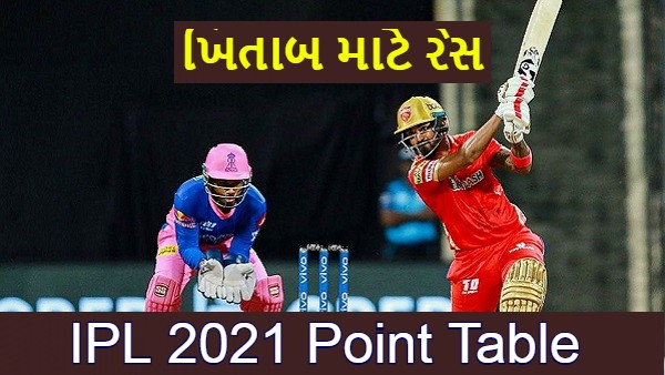 IPL 2021: પોઈન્ટ ટેબલ અપડેટ, પર્પલ કેપ અને ઓરેન્જ કેપની રેસમાં કોણ આગળ?