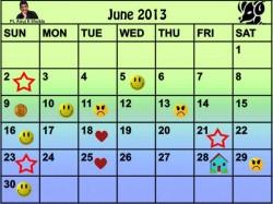 Monthly Predictions June 2013 Astro Calendar