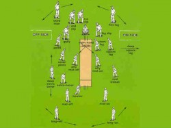 Do You Know 10 Types To Out Batsman