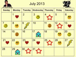 Monthly Predictions July 2013 Astro Calendar