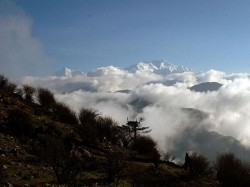 Sikkim The Land Where Dreams Come True