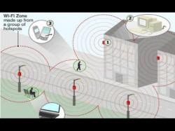Free Wifi Internet Service Starts Hyderabad