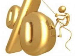 Muthoot Finance Ncds Super Chance Lock Money 11 25 Per Cent Interest