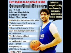 We Are Proud Satnam Singh Says Sachin Tendulkar Know About Him
