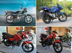 Best Selling Two Wheelers India