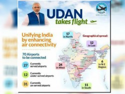 Udan Scheme Read Everything About It Which Is Launched Pm