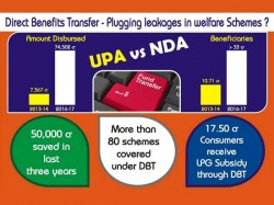 Direct Benefit Transfer Tracking The Progress Under Narendra Modi Govt