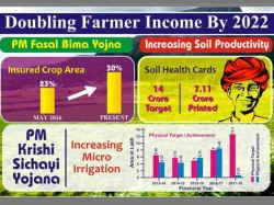 Doubling Farmer Income 2022 Tracking Modi Governments Progress On Agriculture