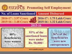 Self Employment And Job Creation Tracking The Progress Of Mudra Yojana Under Modi
