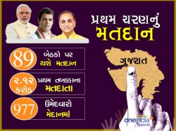 Gujarat Assembly Elections 2017 First Phase Interesting Fact
