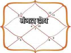 Mangaldosh In Kundali