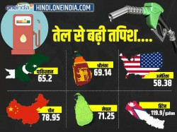 What Are The Prices Petrol Diesel Our Neighboring Countries