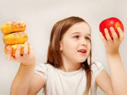 Children Teens Who Are Overweight Or Obese May Be More Likely Develop Asthma