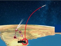 Watch Simulation Of The Asat Bmd Interceptor Missile Mission Shakti