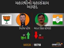 Mitesh Patel Of Bjp Won Against Two Times Winner Mp Bharatsinh Solanki